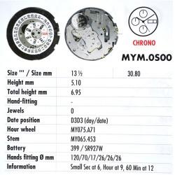 MIYOTA OS00