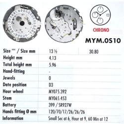 MIYOTA OS10