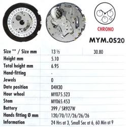 MIYOTA OS20