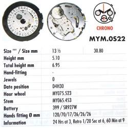 MIYOTA OS22