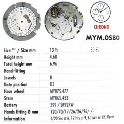 MIYOTA OS80