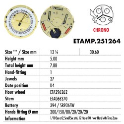 ETA 251264