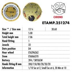 ETA-251274