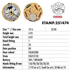 ETA.251474