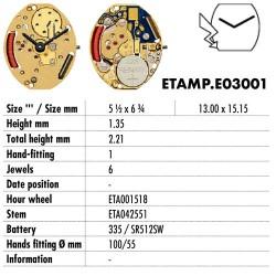 ETA.E03001