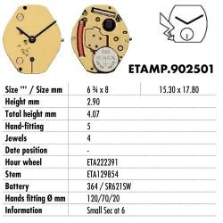 ETA.902501
