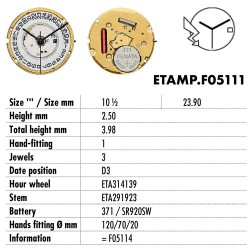 ETA.F05111