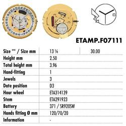 ETA.F07111