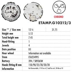 ETA.G10212