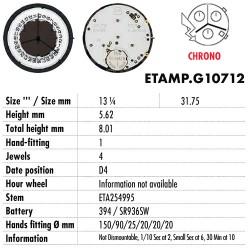ETA.G10712