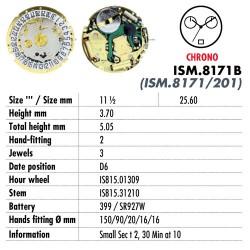 ISA.8171-201