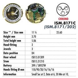 ISA.8171-202