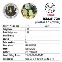 ISA.8172-220