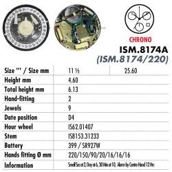 ISA.8174-220