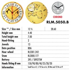 RONDAB 5050.B